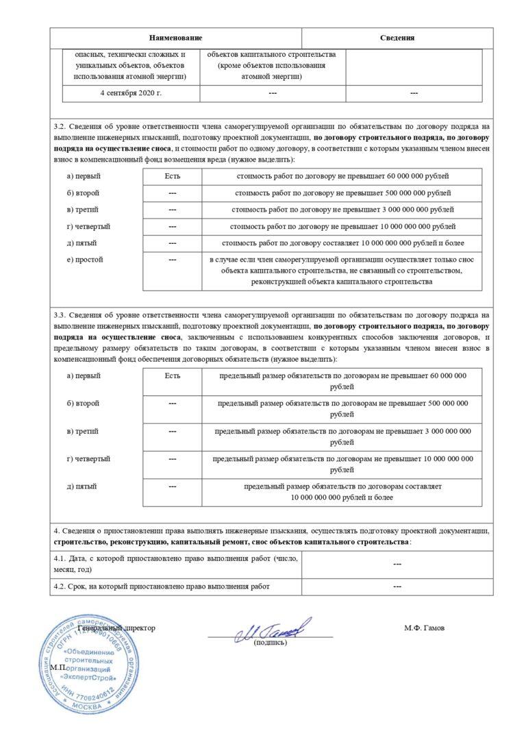 ООО Элеарт 24.03.2021 стройка_page-0002